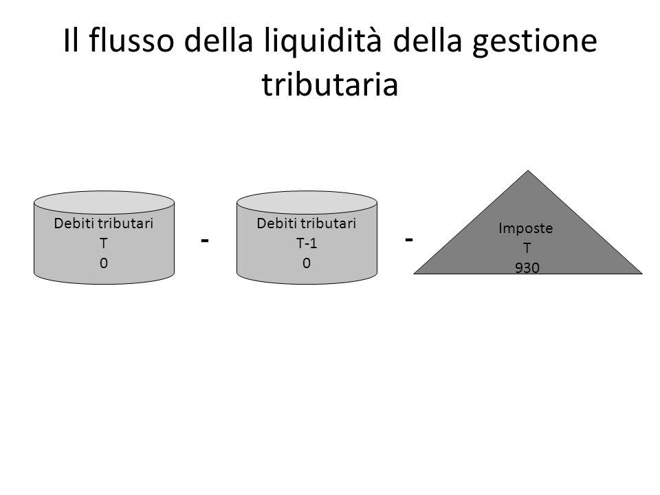 Il flusso della liquidità della gestione tributaria