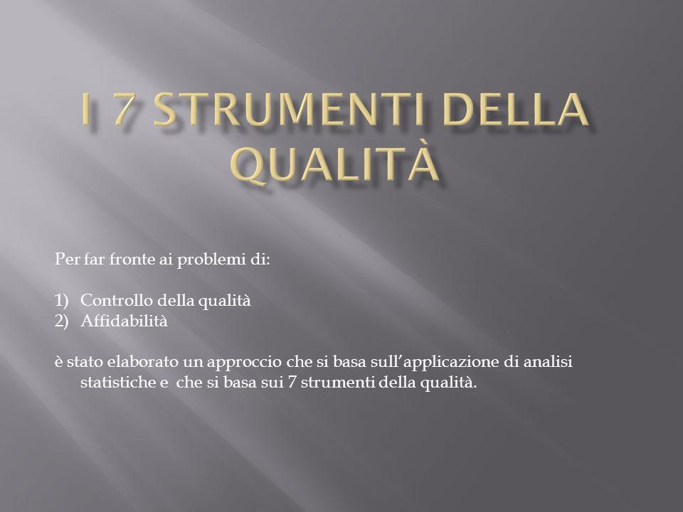 I 7 strumenti della qualità