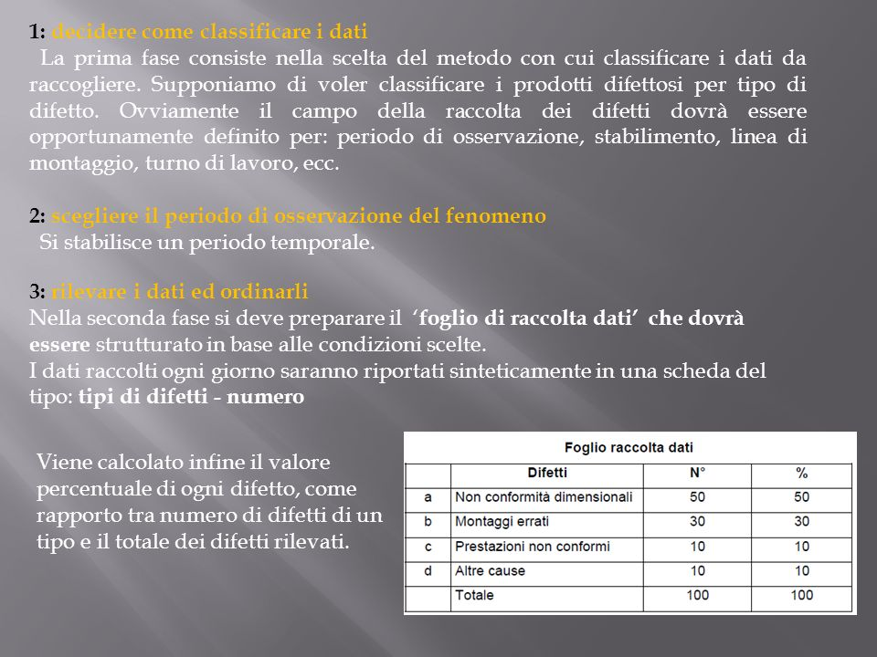 1: decidere come classificare i dati