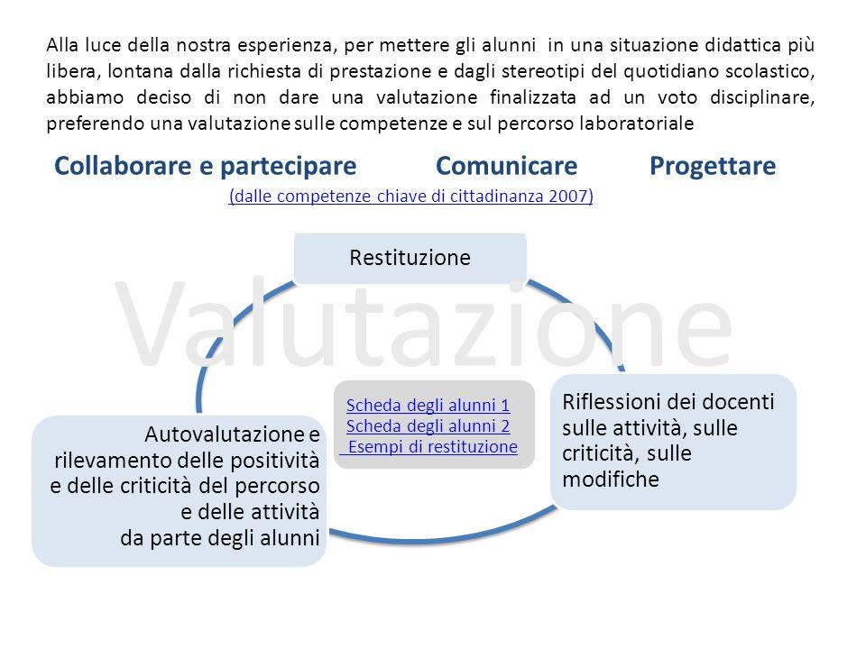 Valutazione Collaborare e partecipare Comunicare Progettare