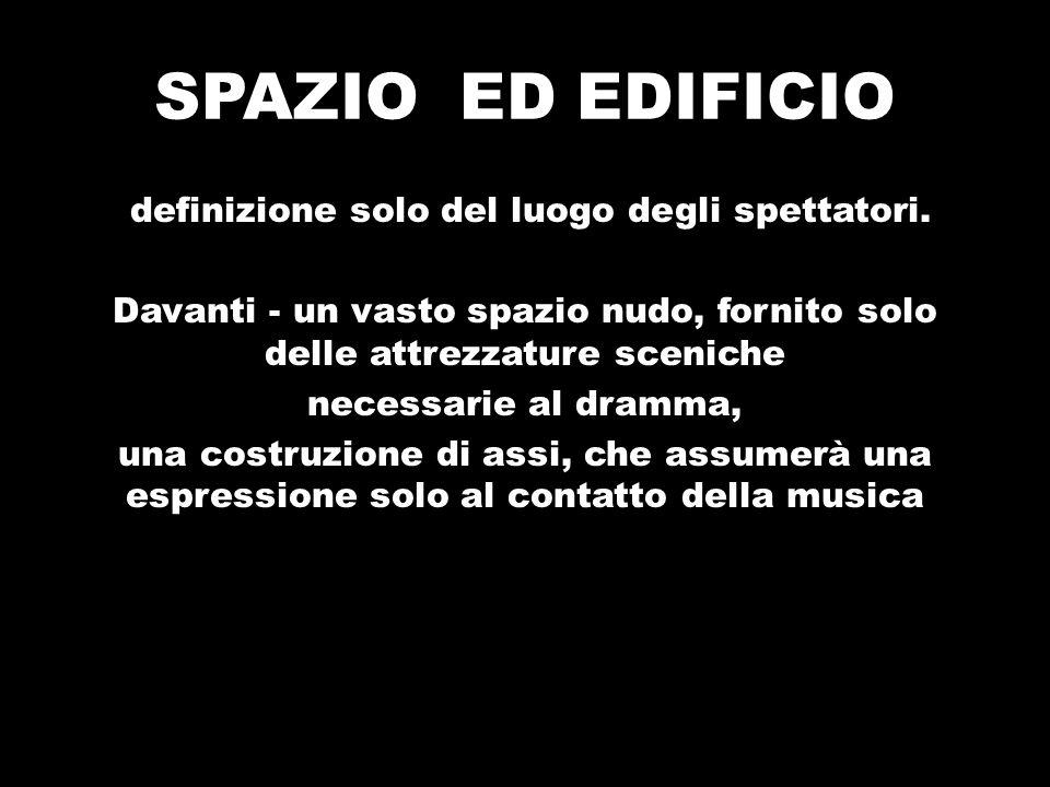 SPAZIO ED EDIFICIO