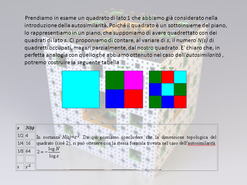 Prendiamo in esame un quadrato di lato 1 che abbiamo già considerato nella introduzione della autosimilarità.