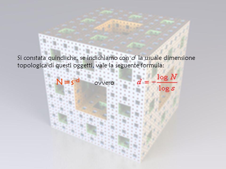 Si constata quindi che, se indichiamo con d la usuale dimensione topologica di questi oggetti, vale la seguente formula: N=s-d ovvero