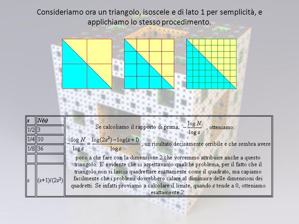 Consideriamo ora un triangolo, isoscele e di lato 1 per semplicità, e applichiamo lo stesso procedimento.