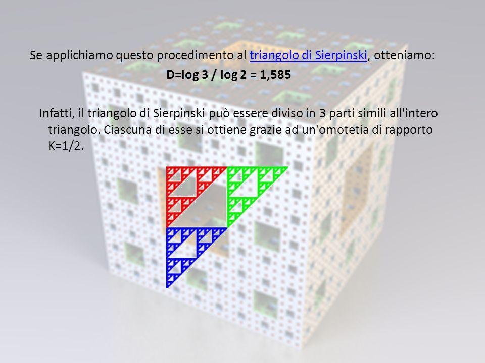 Se applichiamo questo procedimento al triangolo di Sierpinski, otteniamo: D=log 3 / log 2 = 1,585 Infatti, il triangolo di Sierpinski può essere diviso in 3 parti simili all intero triangolo.