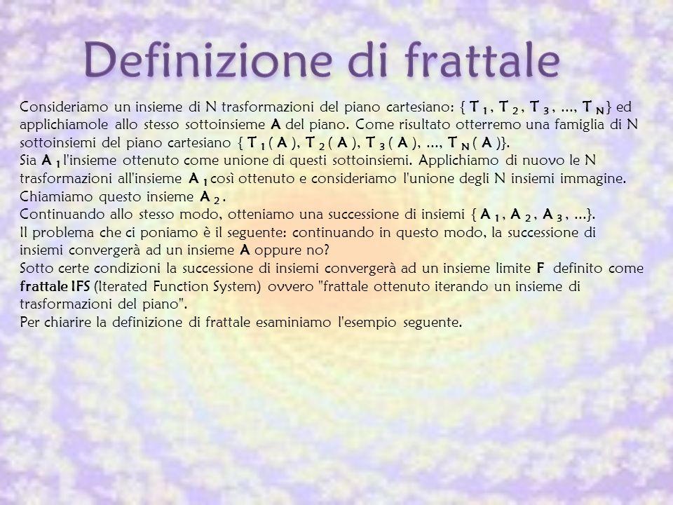 Definizione di frattale