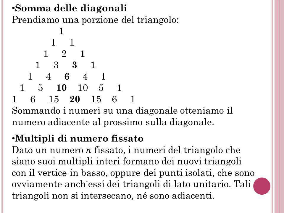 Somma delle diagonali Prendiamo una porzione del triangolo: 1. 1 1. 1 2 1. 1 3 3 1.