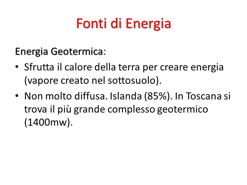 Fonti di Energia Energia Geotermica: