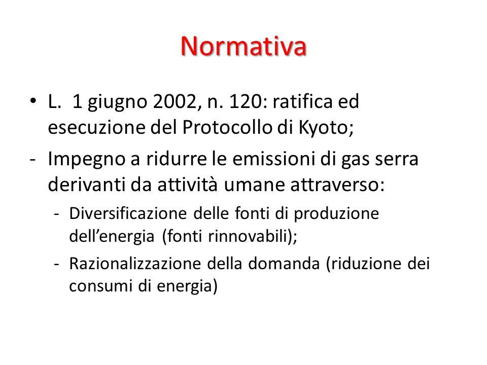 Normativa L. 1 giugno 2002, n. 120: ratifica ed esecuzione del Protocollo di Kyoto;