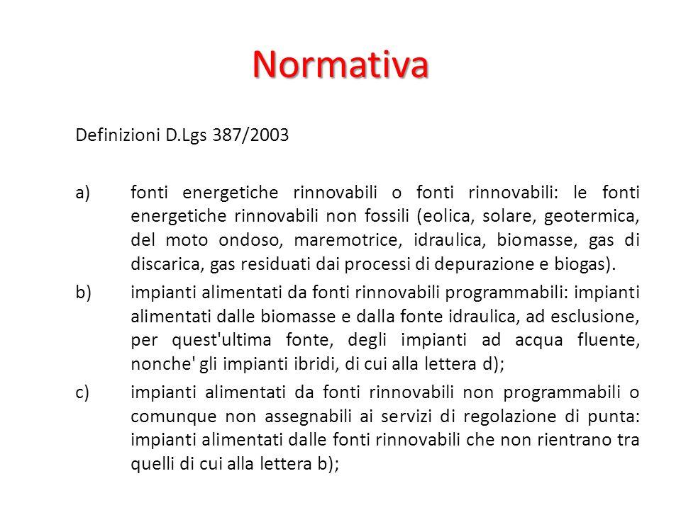 Normativa Definizioni D.Lgs 387/2003