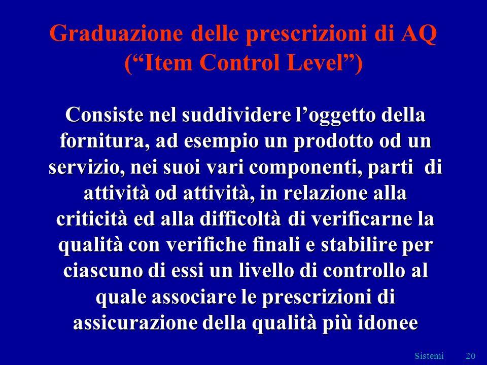 Graduazione delle prescrizioni di AQ ( Item Control Level )