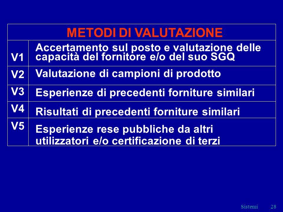 METODI DI VALUTAZIONE Accertamento sul posto e valutazione delle capacità del fornitore e/o del suo SGQ.