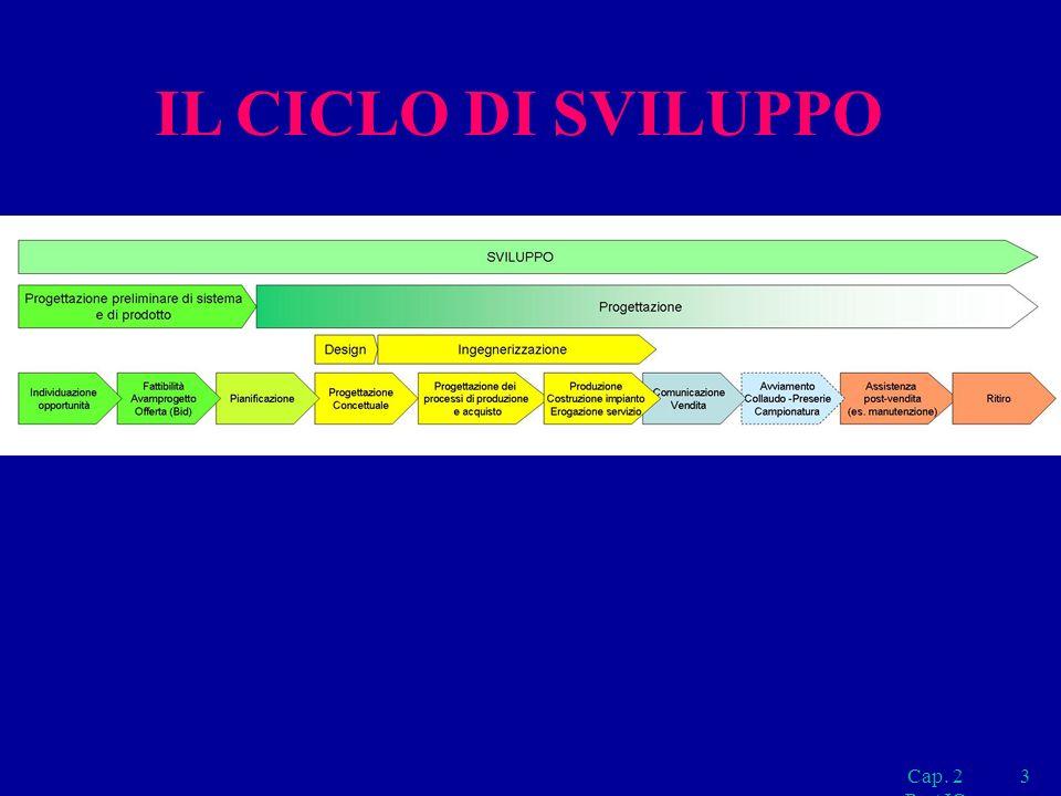 IL CICLO DI SVILUPPO Cap. 2 Part IC