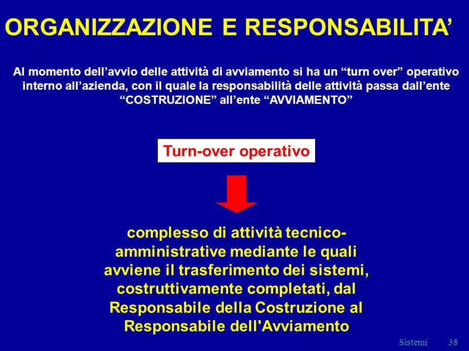ORGANIZZAZIONE E RESPONSABILITA'