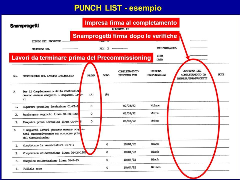 PUNCH LIST - esempio Impresa firma al completamento