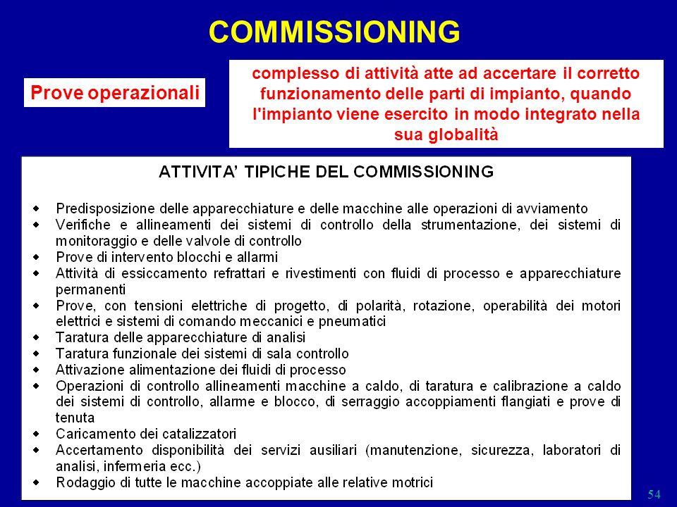 COMMISSIONING Prove operazionali