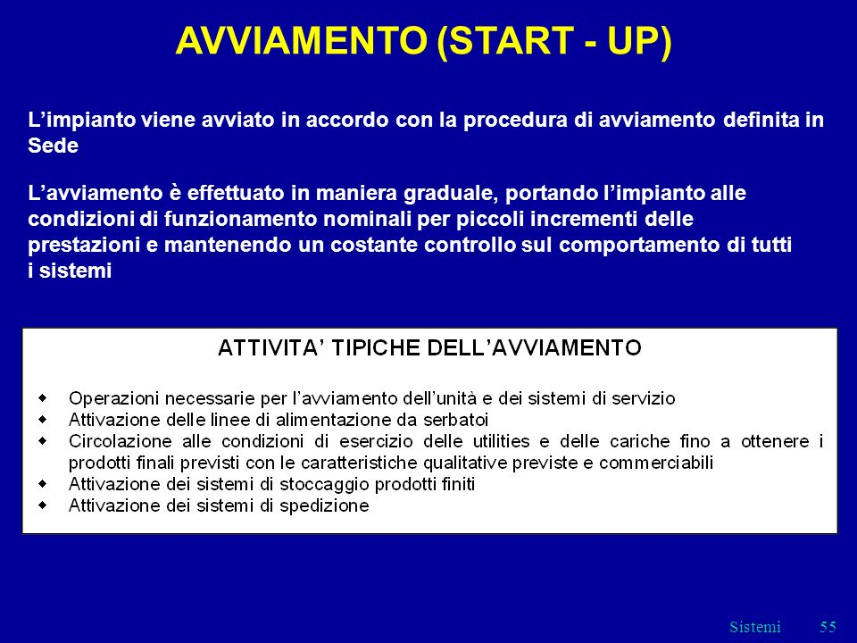 AVVIAMENTO (START - UP)