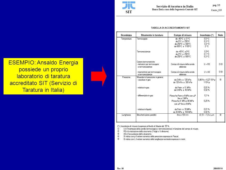 ESEMPIO: Ansaldo Energia possiede un proprio laboratorio di taratura accreditato SIT (Servizio di Taratura in Italia)