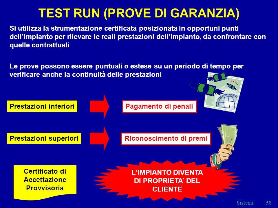 TEST RUN (PROVE DI GARANZIA)