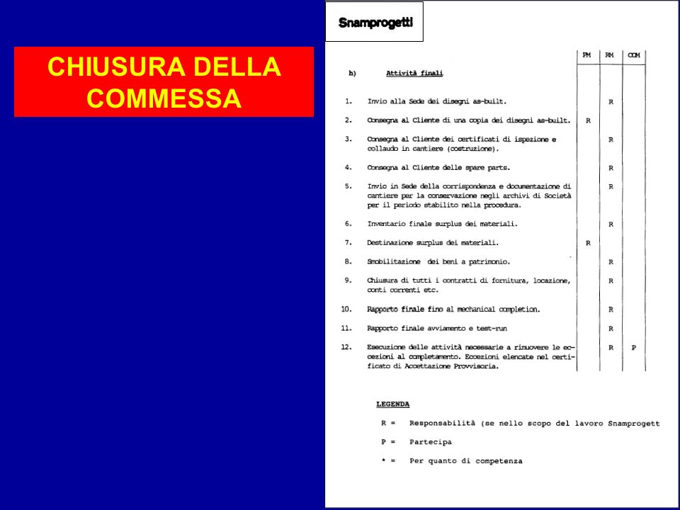 CHIUSURA DELLA COMMESSA
