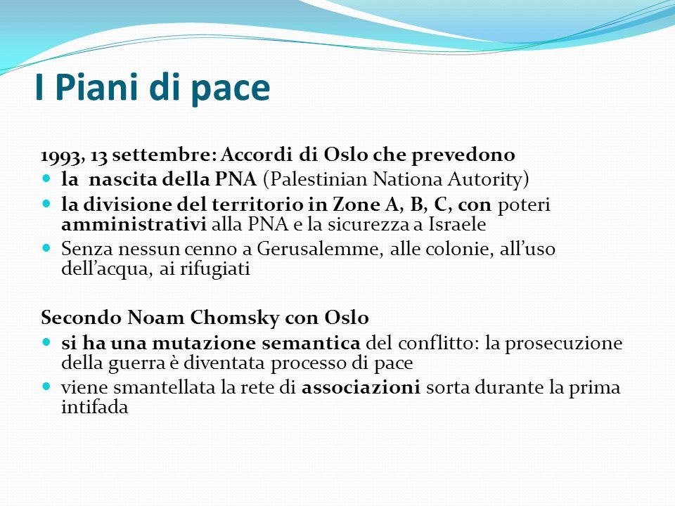 I Piani di pace 1993, 13 settembre: Accordi di Oslo che prevedono