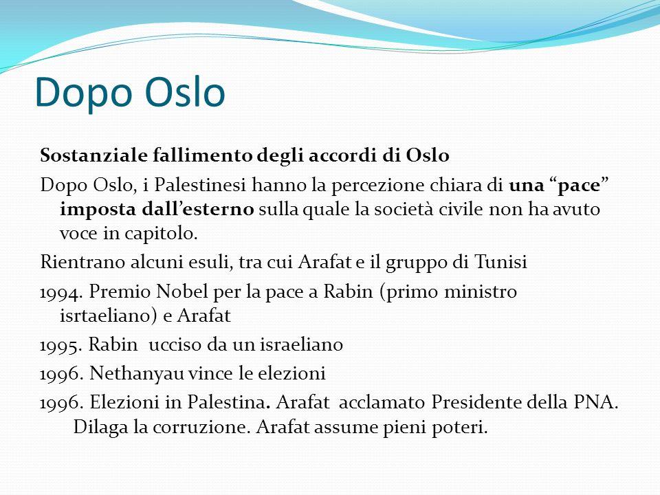 Dopo Oslo Sostanziale fallimento degli accordi di Oslo