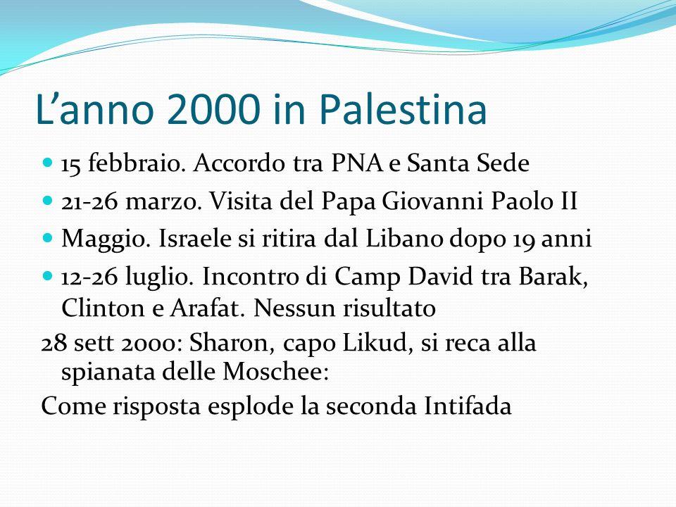 L'anno 2000 in Palestina 15 febbraio. Accordo tra PNA e Santa Sede