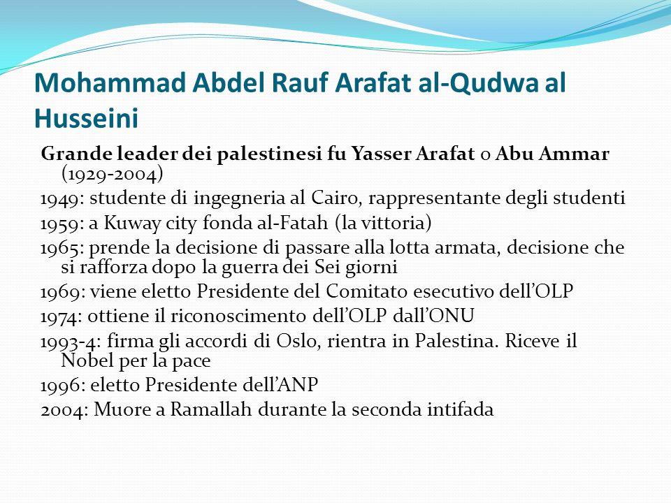 Mohammad Abdel Rauf Arafat al-Qudwa al Husseini