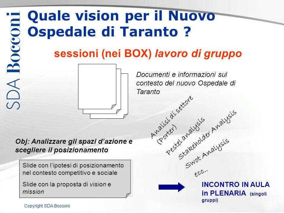 Quale vision per il Nuovo Ospedale di Taranto