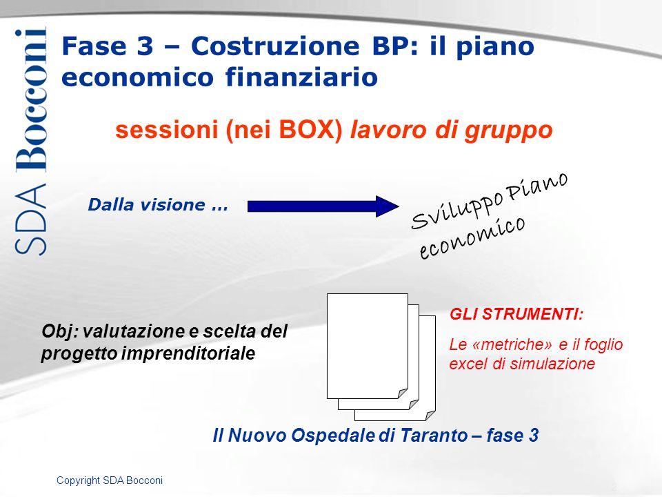 Fase 3 – Costruzione BP: il piano economico finanziario