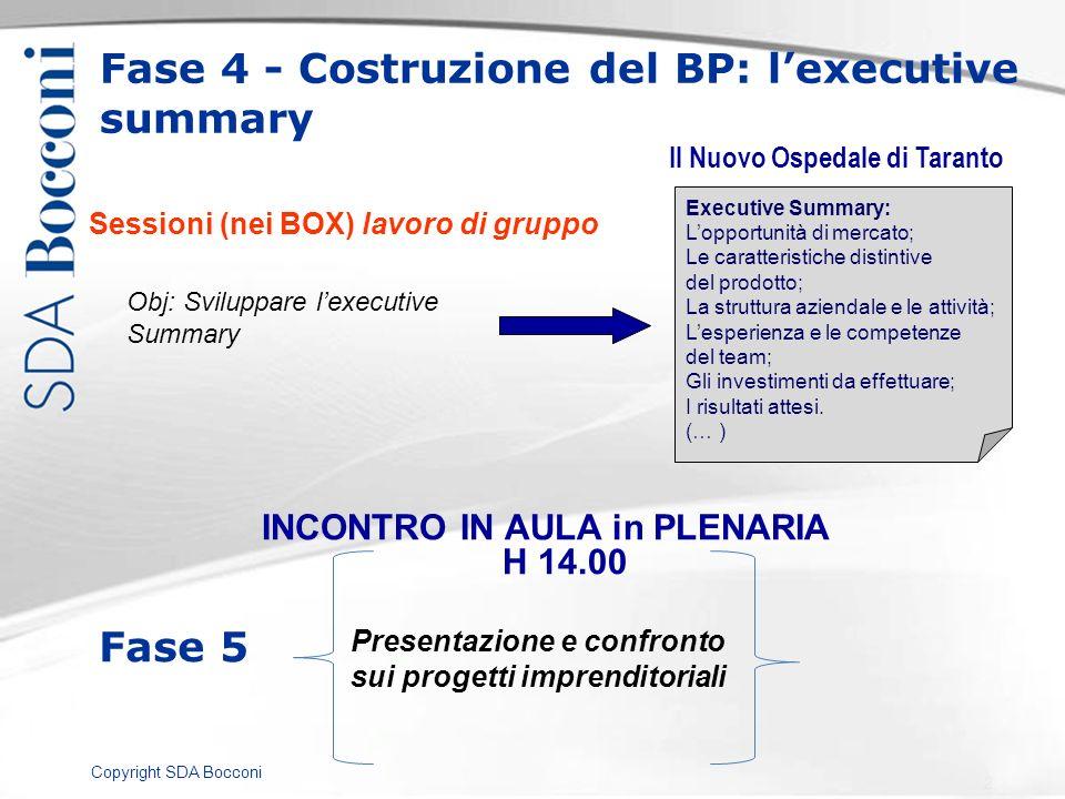 Fase 4 - Costruzione del BP: l'executive summary