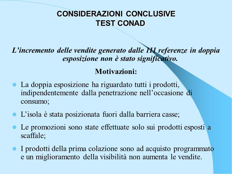 CONSIDERAZIONI CONCLUSIVE TEST CONAD