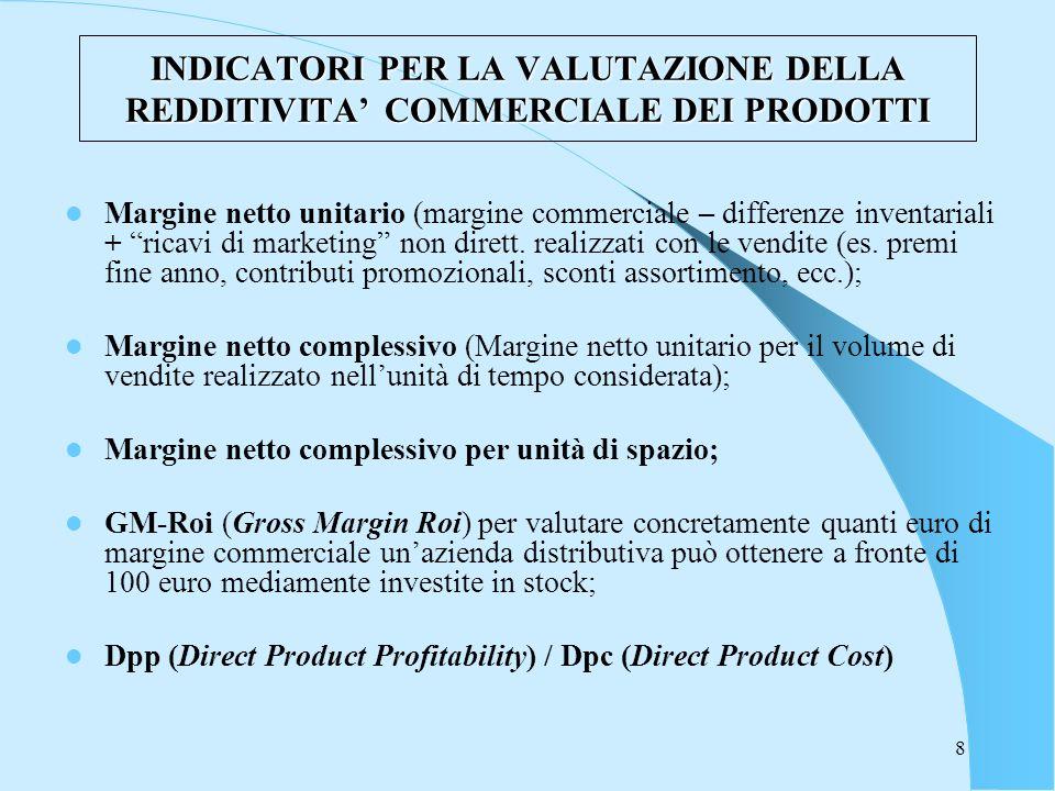 INDICATORI PER LA VALUTAZIONE DELLA REDDITIVITA' COMMERCIALE DEI PRODOTTI