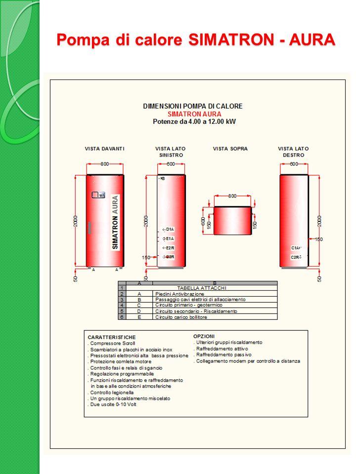 Pompa di calore SIMATRON - AURA