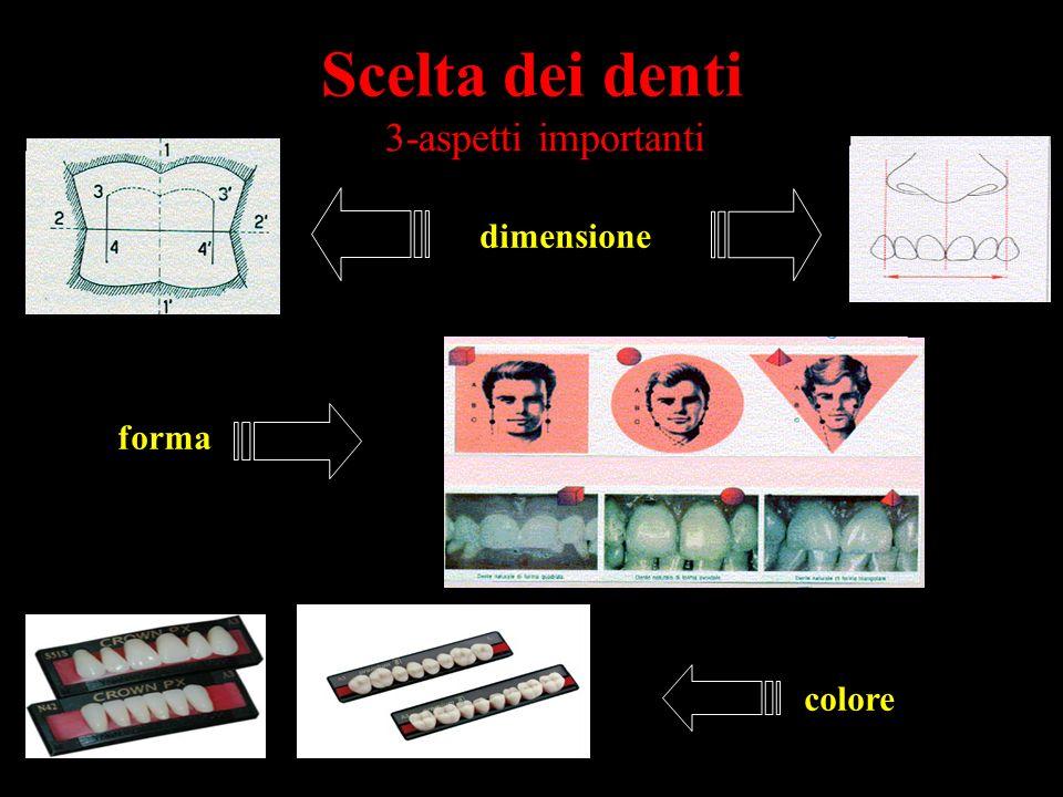 Scelta dei denti 3-aspetti importanti dimensione forma colore