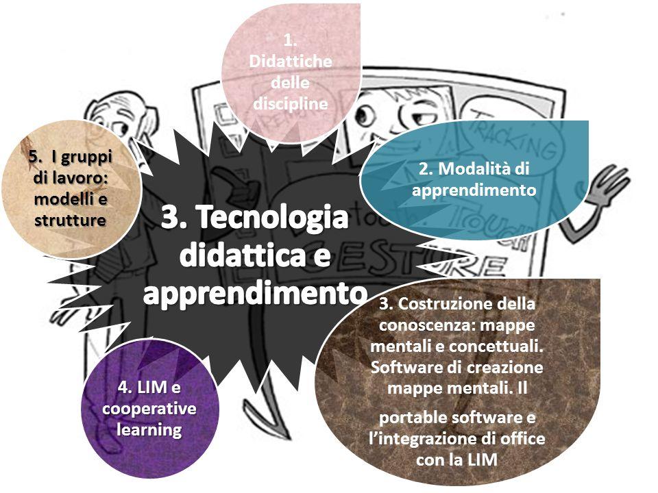 3. Tecnologia didattica e apprendimento