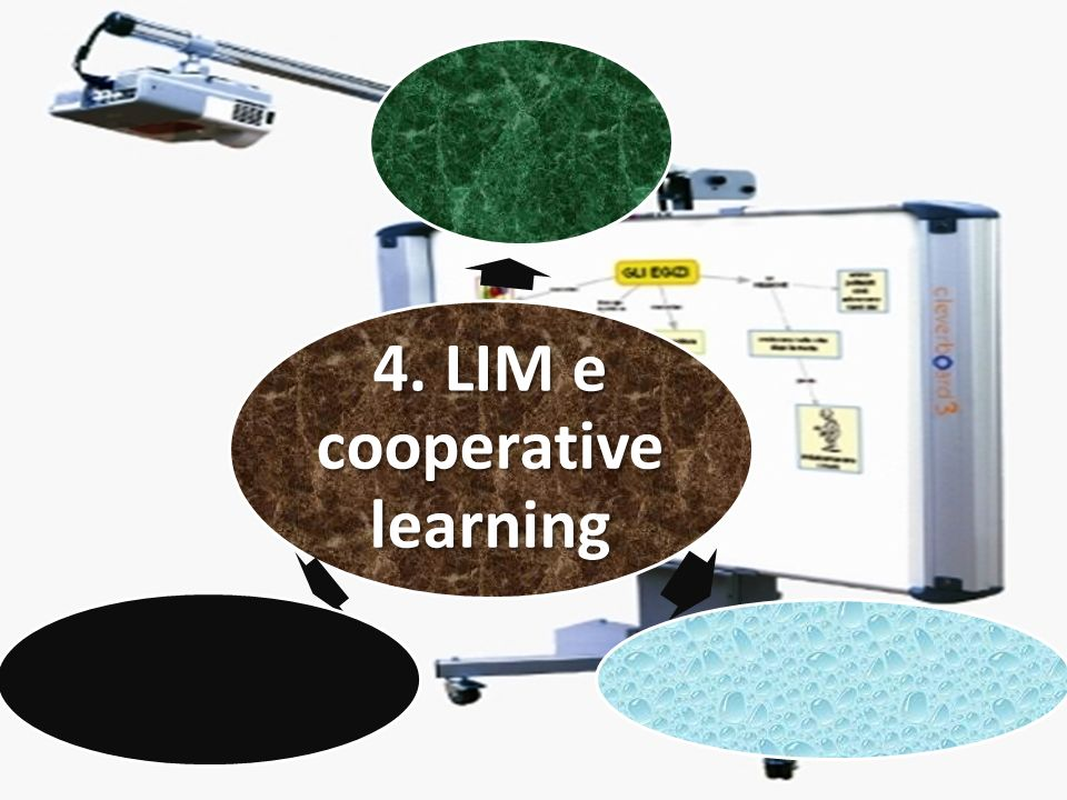 4. LIM e cooperative learning