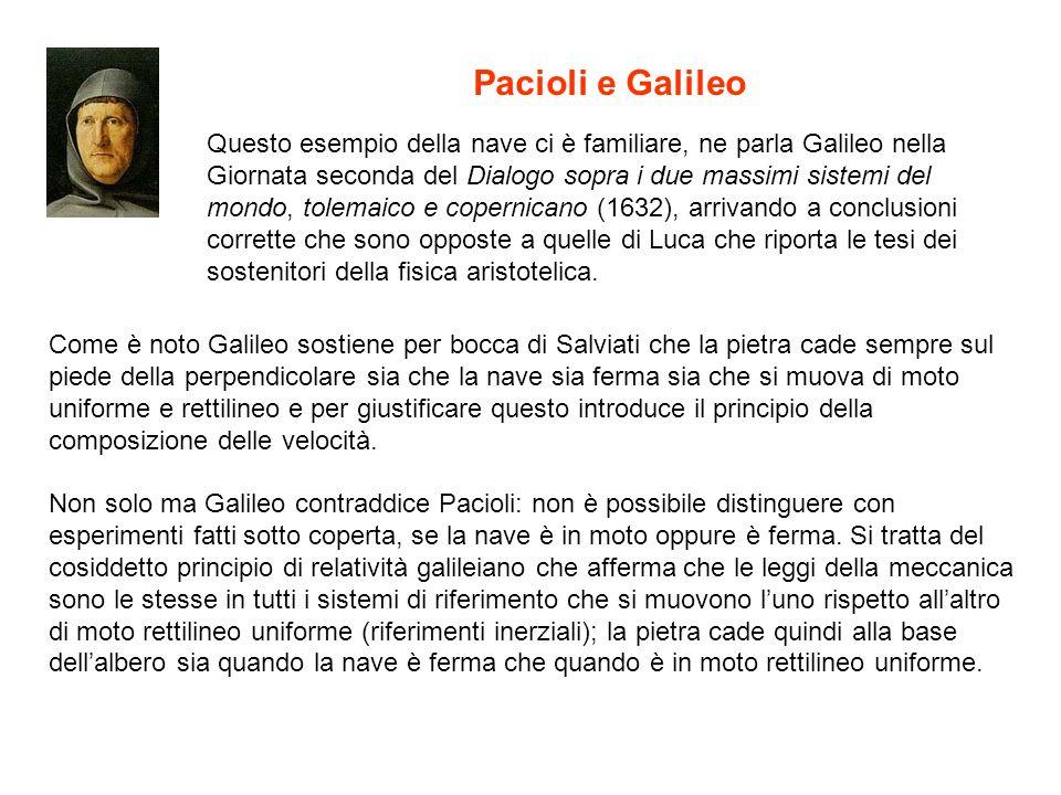Pacioli e Galileo