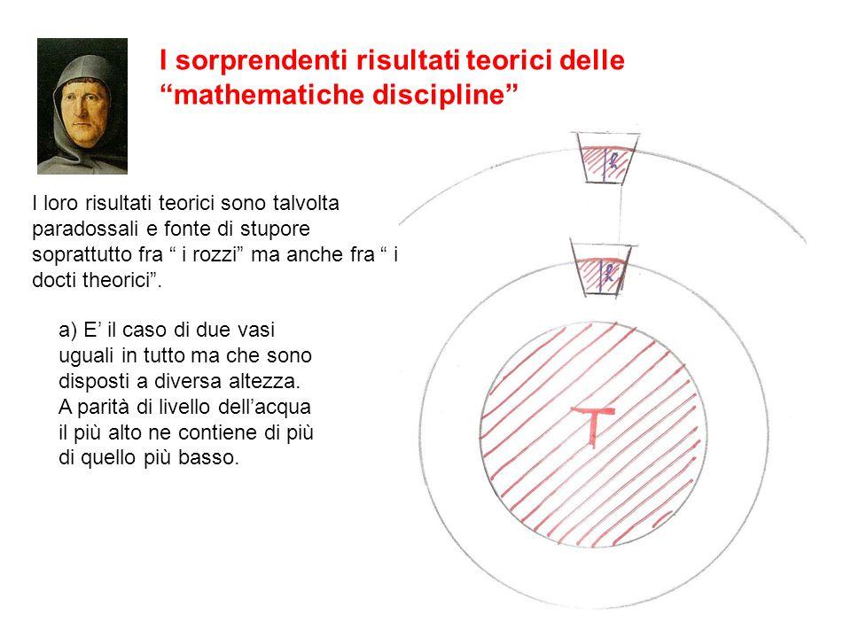 I sorprendenti risultati teorici delle mathematiche discipline