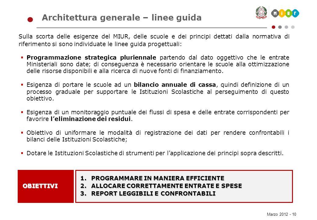 Architettura generale – linee guida