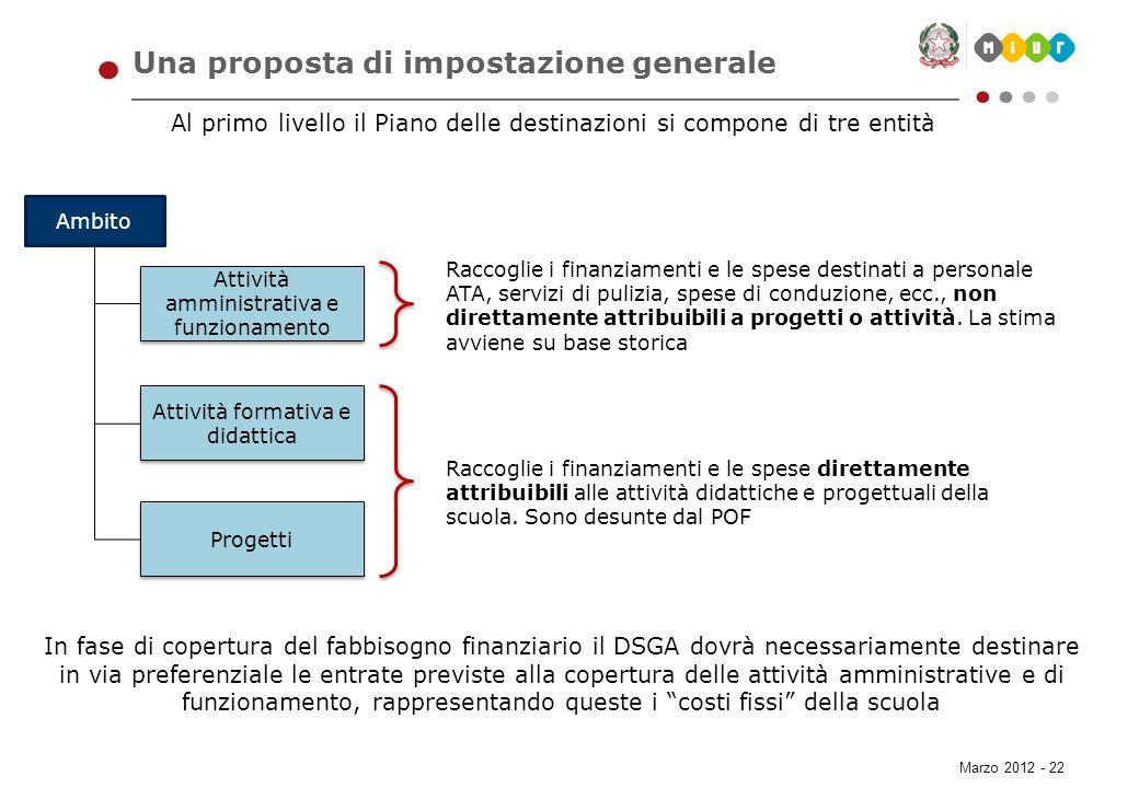Una proposta di impostazione generale
