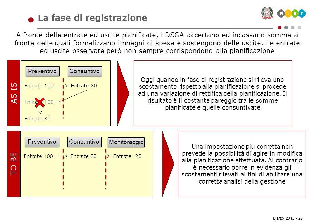 La fase di registrazione