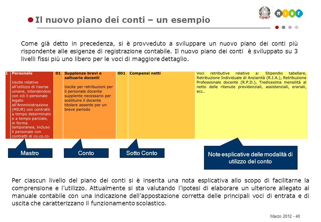 Il nuovo piano dei conti – un esempio