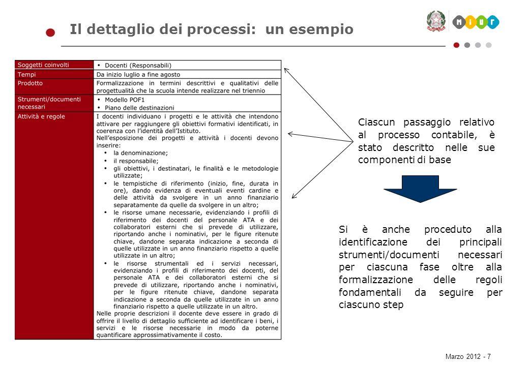 Il dettaglio dei processi: un esempio