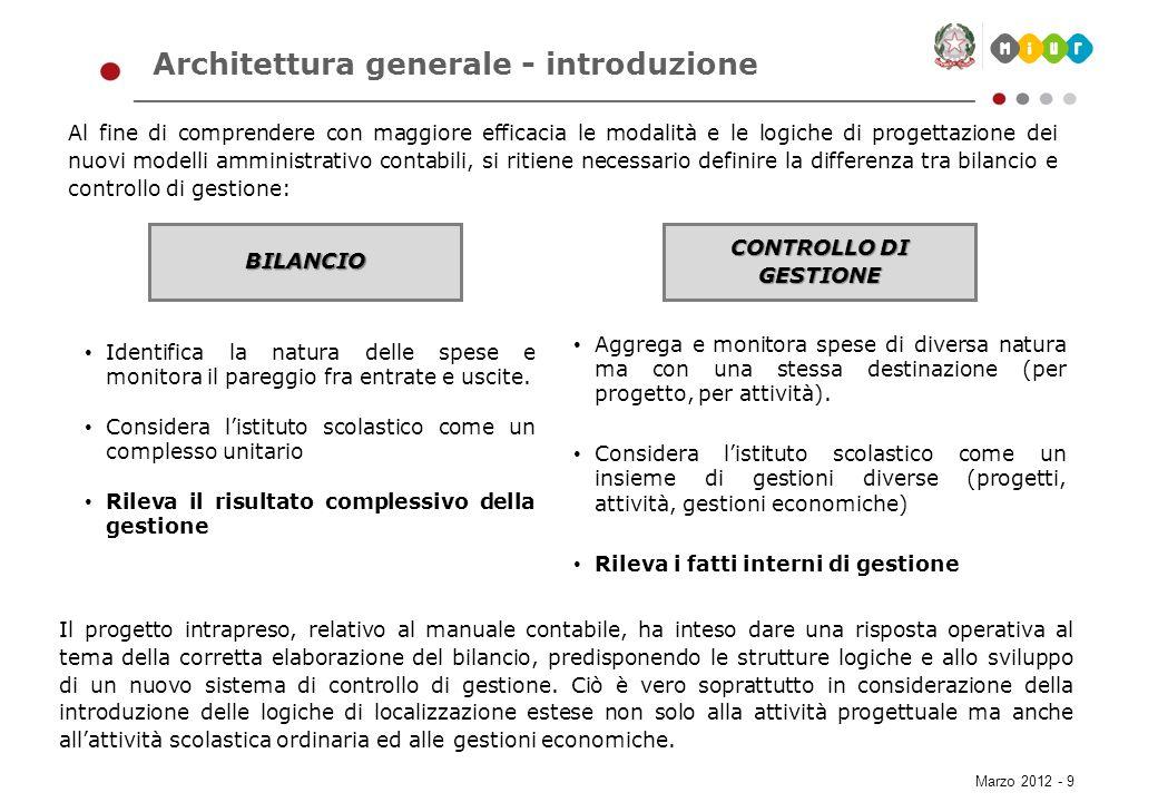 Architettura generale - introduzione