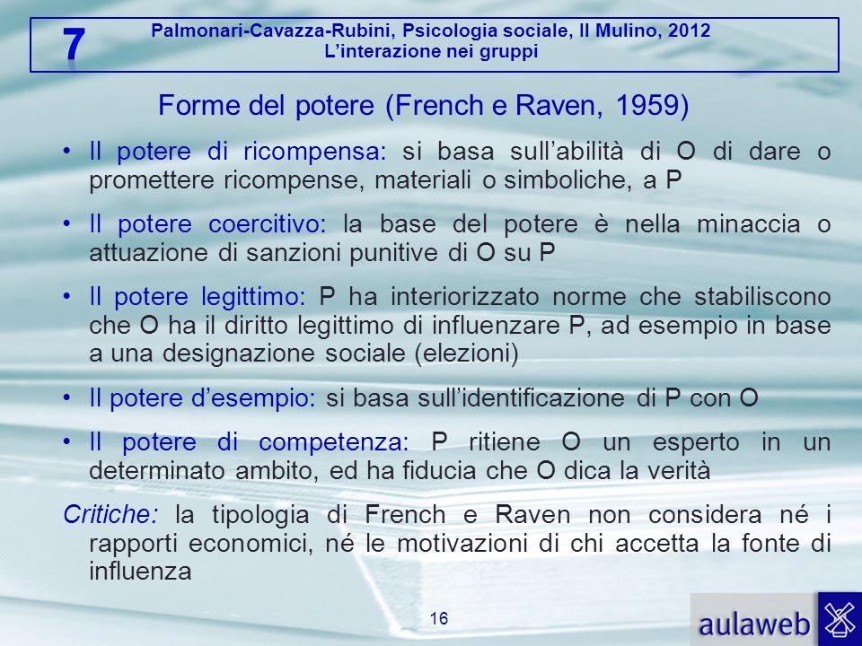 Forme del potere (French e Raven, 1959)