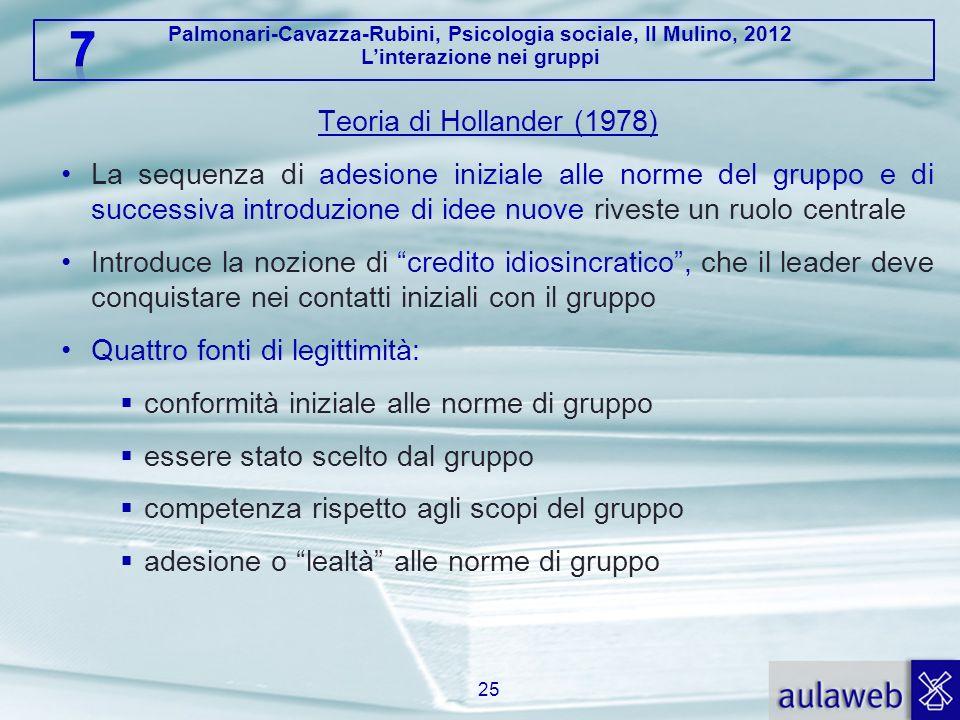 Teoria di Hollander (1978)