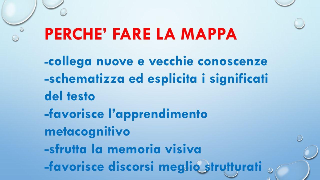 PERCHE' FARE LA MAPPA -collega nuove e vecchie conoscenze. -schematizza ed esplicita i significati del testo.