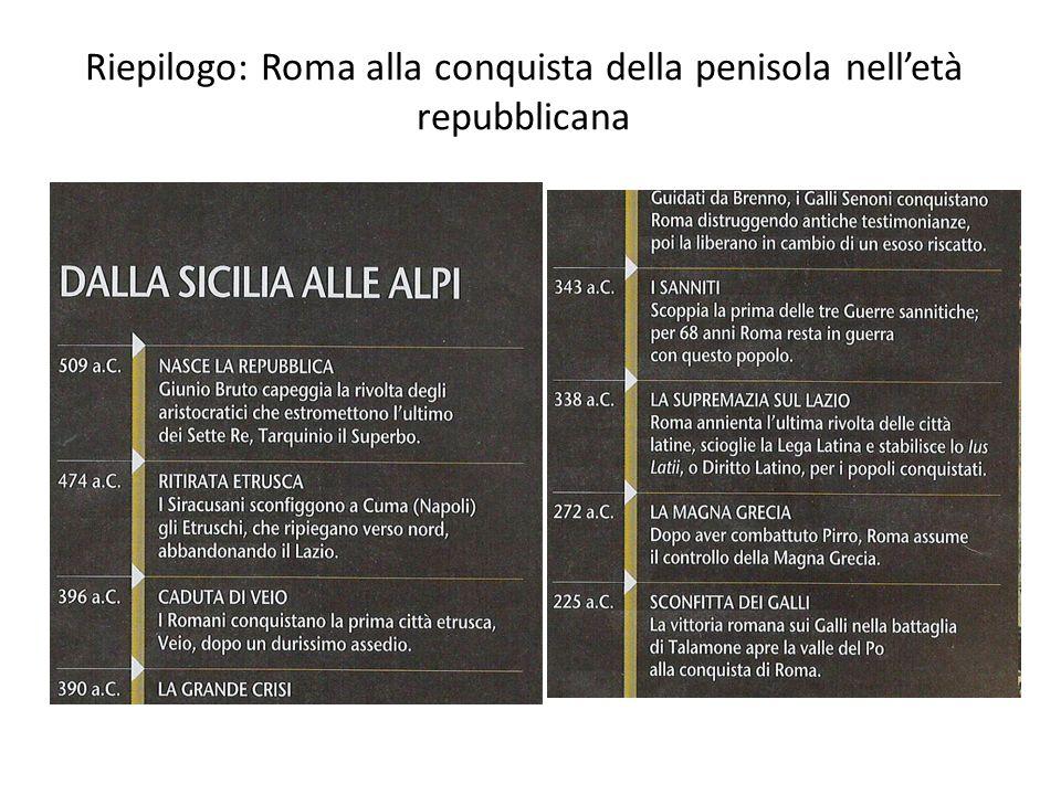 Riepilogo: Roma alla conquista della penisola nell'età repubblicana