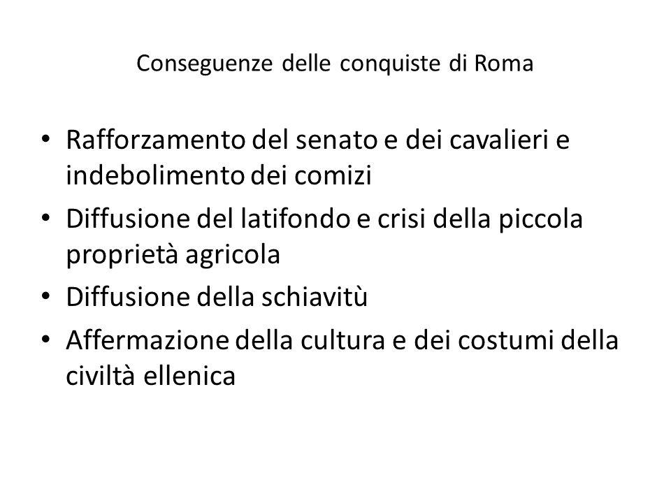 Conseguenze delle conquiste di Roma